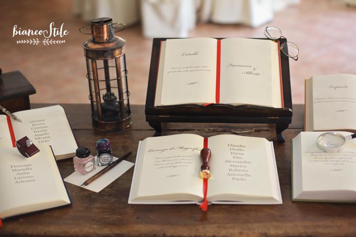Favorito Tableau de Mariage – Libri – Biancostile QL88